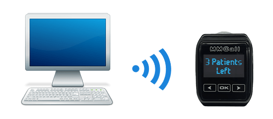 Send Messages From Any PC